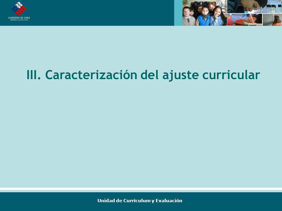 Unidad de Currículum y Evaluación III. Caracterización del ajuste curricular
