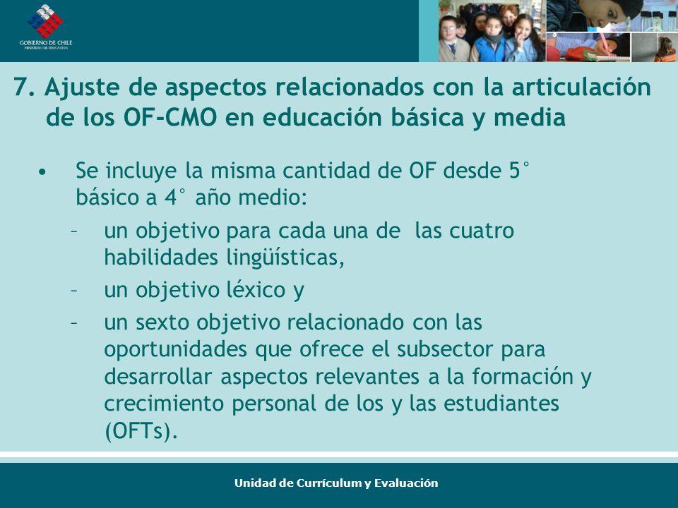 Unidad de Currículum y Evaluación 7. Ajuste de aspectos relacionados con la articulación de los OF-CMO en educación básica y media Se incluye la misma
