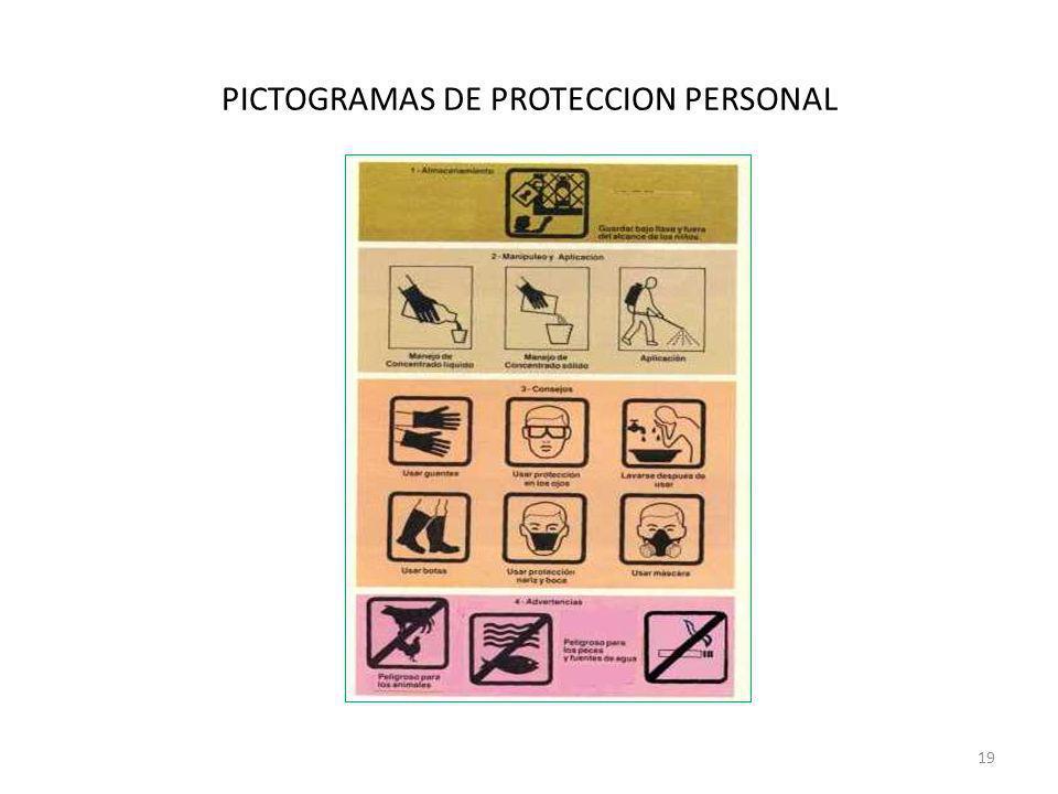 PICTOGRAMAS DE PROTECCION PERSONAL 19