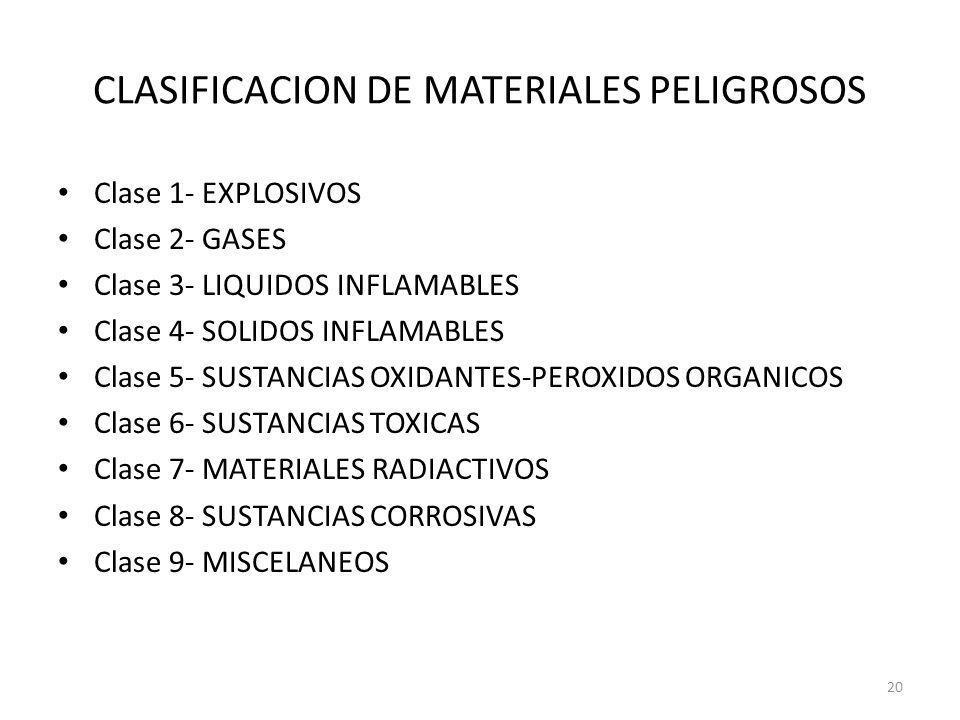 CLASIFICACION DE MATERIALES PELIGROSOS Clase 1- EXPLOSIVOS Clase 2- GASES Clase 3- LIQUIDOS INFLAMABLES Clase 4- SOLIDOS INFLAMABLES Clase 5- SUSTANCI