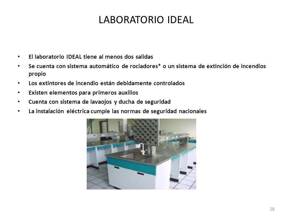 LABORATORIO IDEAL El laboratorio IDEAL tiene al menos dos salidas Se cuenta con sistema automático de rociadores* o un sistema de extinción de incendi