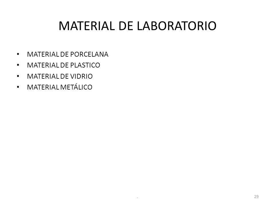 MATERIAL DE LABORATORIO MATERIAL DE PORCELANA MATERIAL DE PLASTICO MATERIAL DE VIDRIO MATERIAL METÁLICO 29.