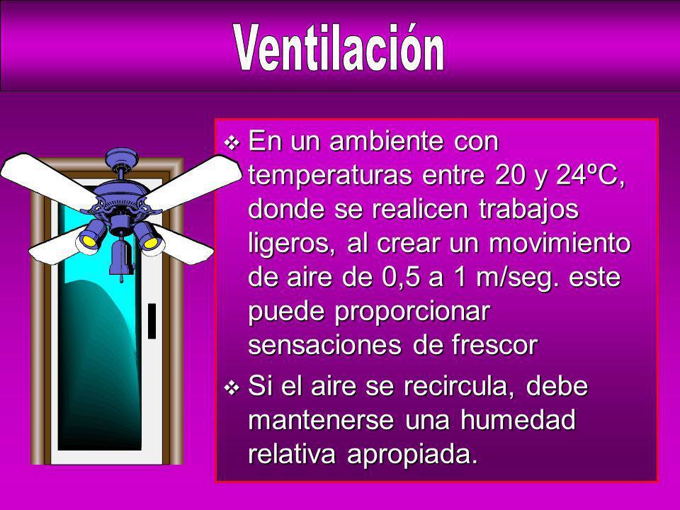 v En un ambiente con temperaturas entre 20 y 24ºC, donde se realicen trabajos ligeros, al crear un movimiento de aire de 0,5 a 1 m/seg. este puede pro