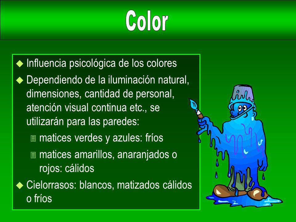 u Influencia psicológica de los colores u Dependiendo de la iluminación natural, dimensiones, cantidad de personal, atención visual continua etc., se