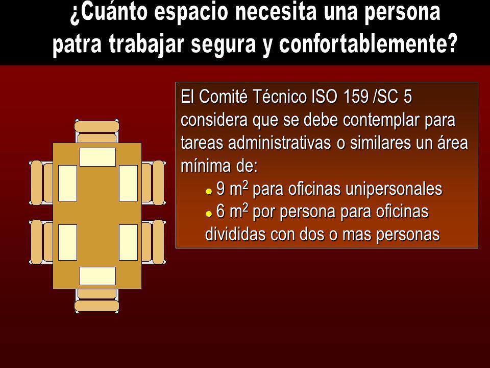 El Comité Técnico ISO 159 /SC 5 considera que se debe contemplar para tareas administrativas o similares un área mínima de: l 9 m 2 para oficinas unip