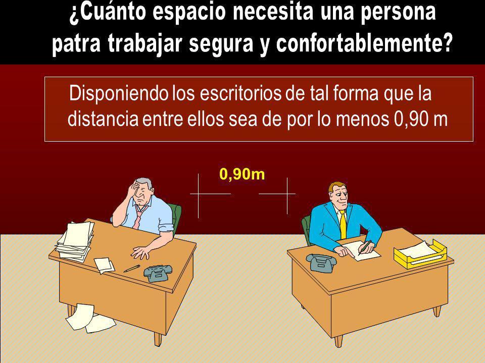 Disponiendo los escritorios de tal forma que la distancia entre ellos sea de por lo menos 0,90 m 0,90m
