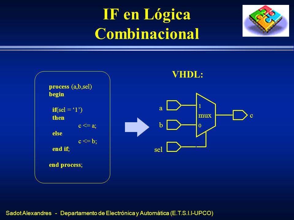 Sadot Alexandres - Departamento de Electrónica y Automática (E.T.S.I.I-UPCO) IF en Lógica Combinacional VHDL: process (a,b,sel) begin if(sel = 1) then