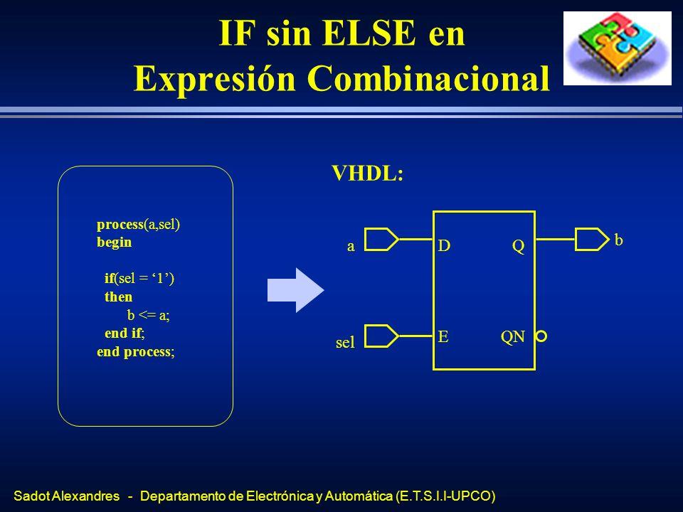 Sadot Alexandres - Departamento de Electrónica y Automática (E.T.S.I.I-UPCO) IF sin ELSE en Expresión Combinacional VHDL: process(a,sel) begin if(sel