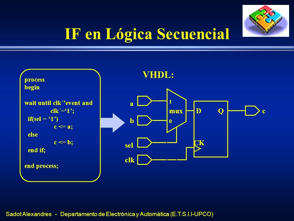 Sadot Alexandres - Departamento de Electrónica y Automática (E.T.S.I.I-UPCO) IF en Lógica Secuencial VHDL: process begin wait until clk´event and clk´
