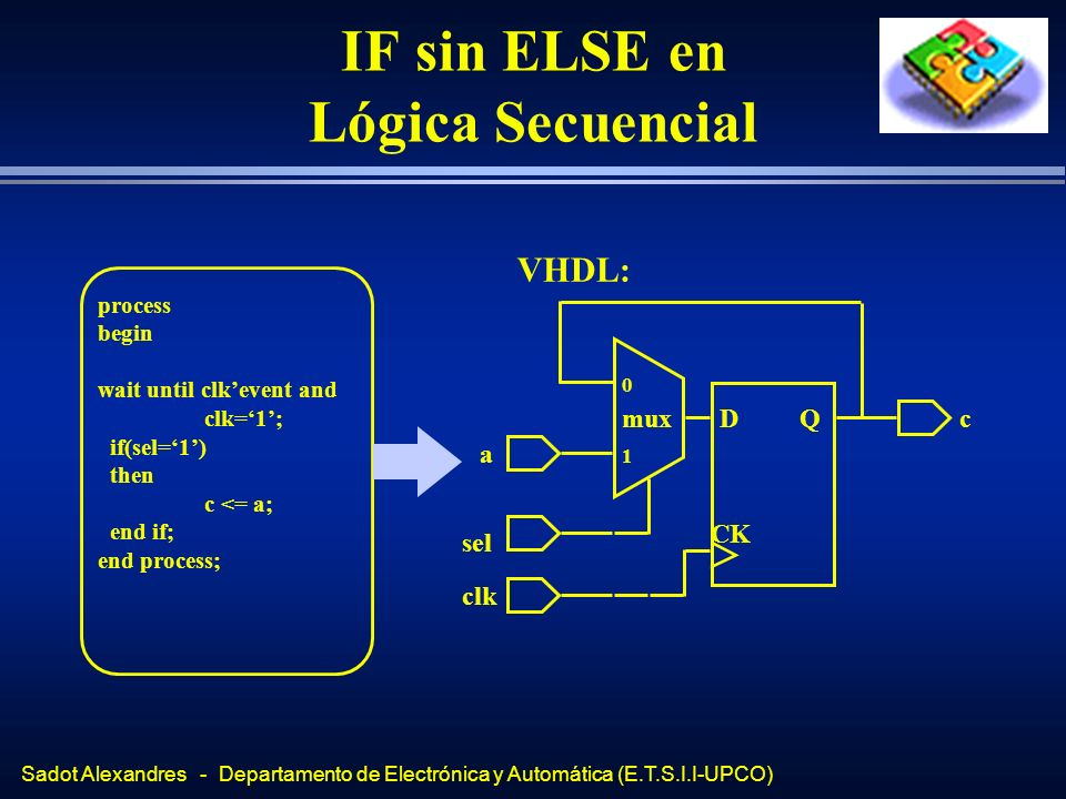 Sadot Alexandres - Departamento de Electrónica y Automática (E.T.S.I.I-UPCO) IF sin ELSE en Lógica Secuencial VHDL: process begin wait until clkevent
