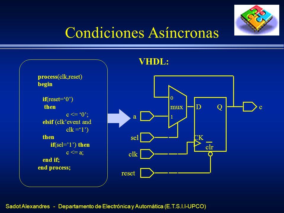 Sadot Alexandres - Departamento de Electrónica y Automática (E.T.S.I.I-UPCO) Condiciones Asíncronas process(clk,reset) begin if(reset=0) then c <= 0;