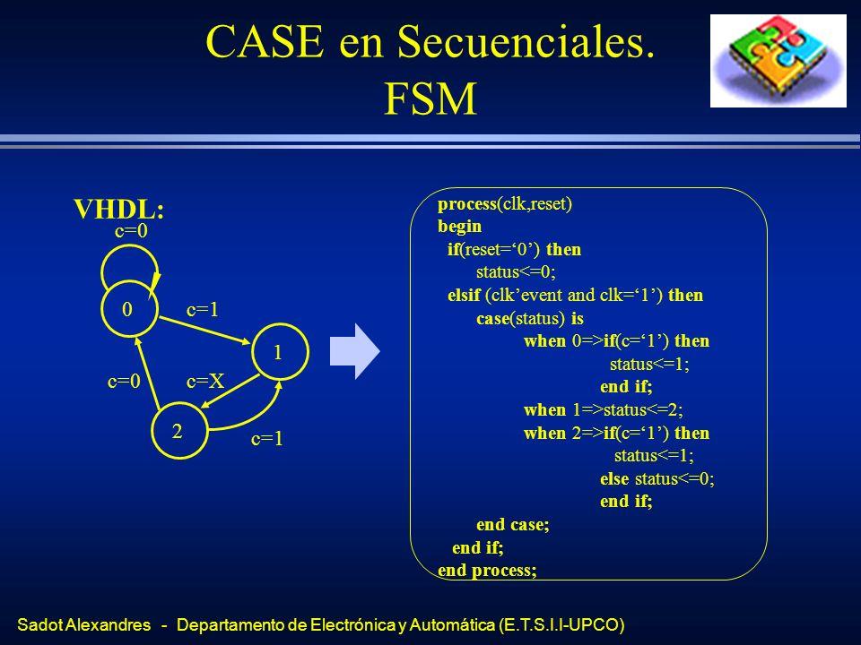 Sadot Alexandres - Departamento de Electrónica y Automática (E.T.S.I.I-UPCO) CASE en Secuenciales. FSM VHDL: 0 1 2 c=0 c=1 c=0 c=1 c=X process(clk,res