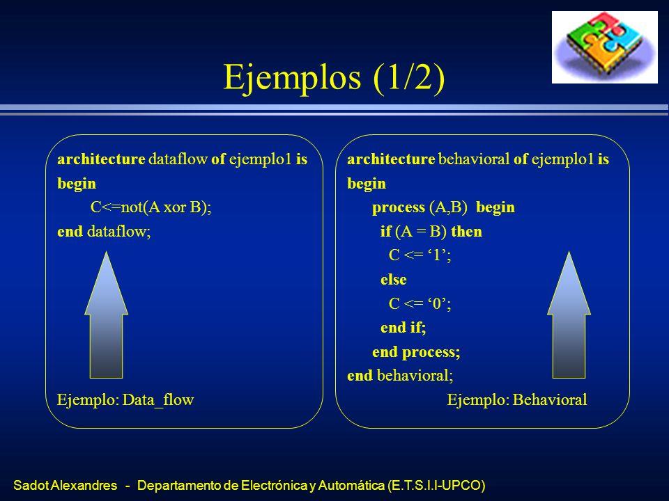 Sadot Alexandres - Departamento de Electrónica y Automática (E.T.S.I.I-UPCO) Ejemplos (1/2) architecture dataflow of ejemplo1 is begin C<=not(A xor B)