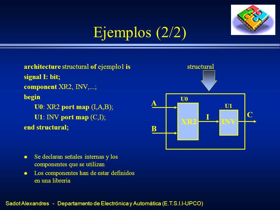 Sadot Alexandres - Departamento de Electrónica y Automática (E.T.S.I.I-UPCO) Variables vs Señales (1/3) l Similitudes: –Ambas son objetos de VHDL cuyo valor puede ser cambiado –Ambas son sintetizadas como lógica combinacional y/o conexiones –En ambos casos existen reglas de ámbito y persistencia como en los lenguajes de programación l Diferencias: –Las variables se usan exclusivamente dentro de los procesos (process) y subprogramas (procedure y function) –Las variables son siempre asignadas a un valor en simulación, por lo que su procesamiento es más rápido –Siempre que sea posible, desde el punto de vista de la síntesis lógica, se han de usar variables