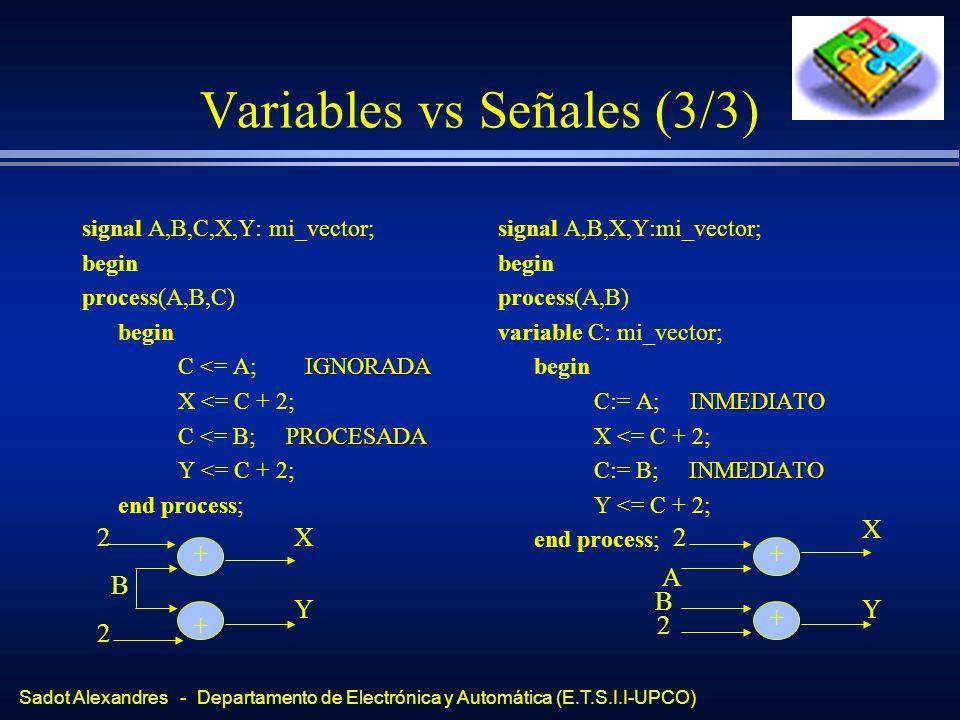 Sadot Alexandres - Departamento de Electrónica y Automática (E.T.S.I.I-UPCO) Condiciones Asíncronas process(clk,reset) begin if(reset=0) then c <= 0; elsif (clkevent and clk =1) then if(sel=1) then c <= a; end if; end process; a sel cmux 0 1 clk DQ CK reset clr VHDL: