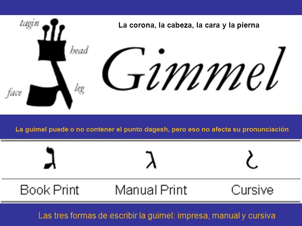 La guimel puede o no contener el punto dagesh, pero eso no afecta su pronunciación Las tres formas de escribir la guimel: impresa, manual y cursiva La