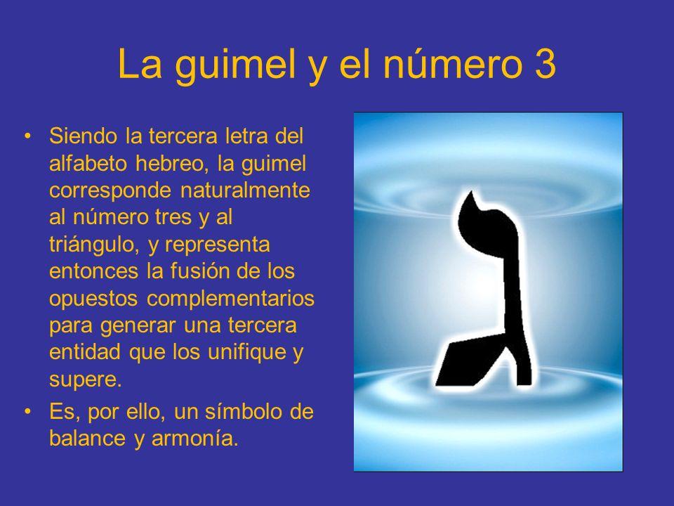 La guimel y el número 3 Siendo la tercera letra del alfabeto hebreo, la guimel corresponde naturalmente al número tres y al triángulo, y representa en