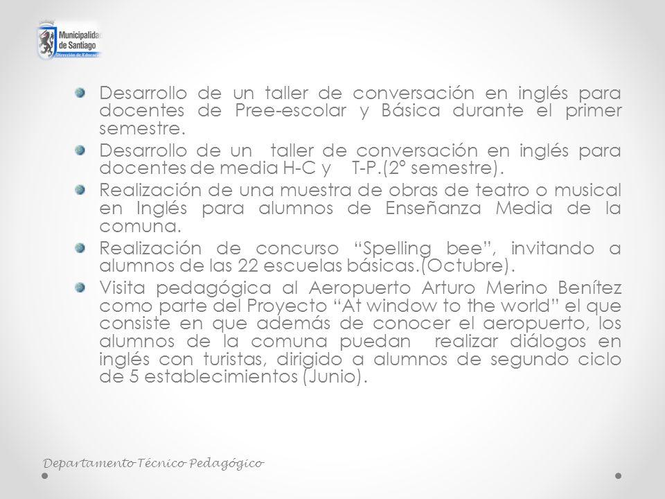 Desarrollo de un taller de conversación en inglés para docentes de Pree-escolar y Básica durante el primer semestre.