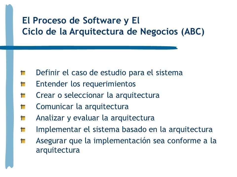 Definir el caso de estudio para el sistema Entender los requerimientos Crear o seleccionar la arquitectura Comunicar la arquitectura Analizar y evaluar la arquitectura Implementar el sistema basado en la arquitectura Asegurar que la implementación sea conforme a la arquitectura El Proceso de Software y El Ciclo de la Arquitectura de Negocios (ABC)