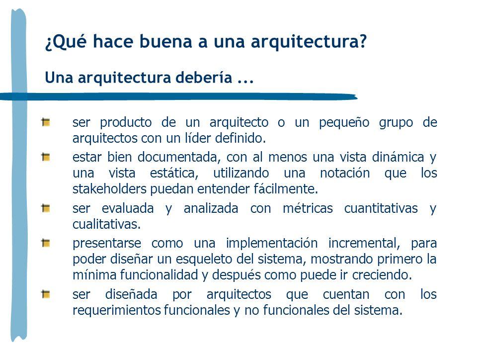 ser producto de un arquitecto o un peque ñ o grupo de arquitectos con un l í der definido. estar bien documentada, con al menos una vista din á mica y