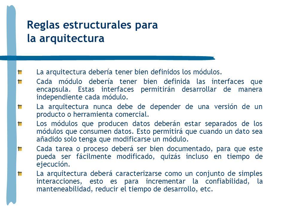 La arquitectura debería tener bien definidos los módulos. Cada módulo debería tener bien definida las interfaces que encapsula. Estas interfaces permi