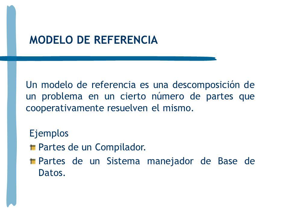 MODELO DE REFERENCIA Un modelo de referencia es una descomposición de un problema en un cierto número de partes que cooperativamente resuelven el mismo.