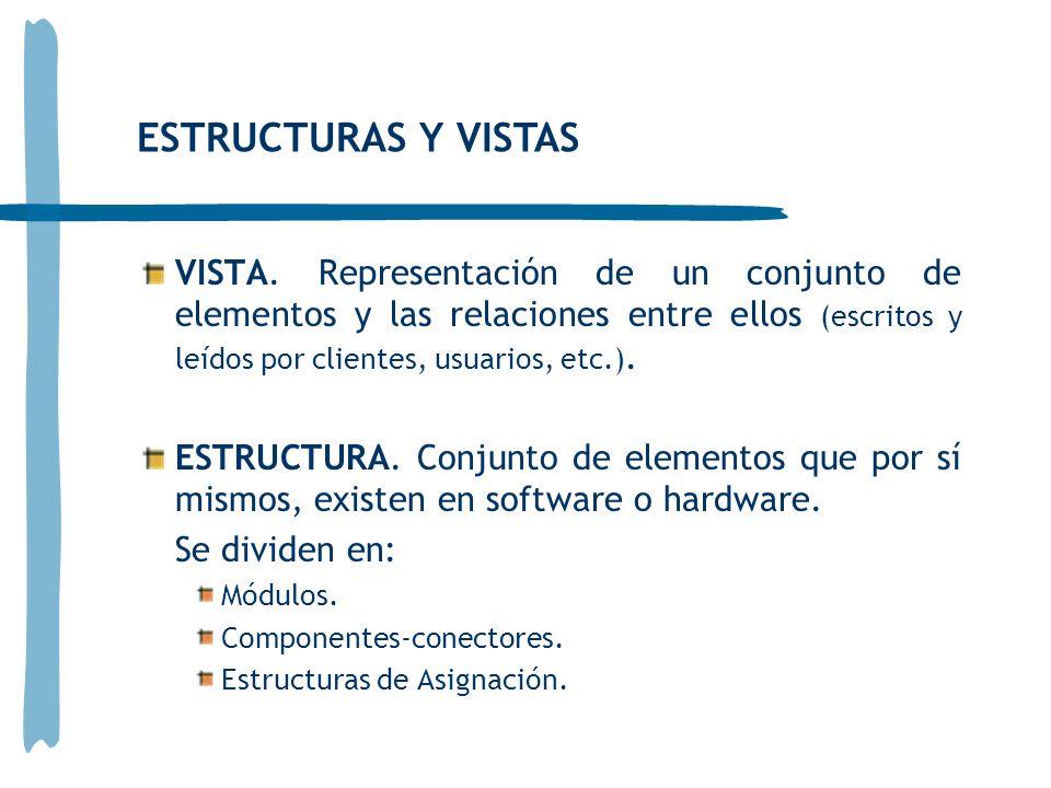 VISTA. Representación de un conjunto de elementos y las relaciones entre ellos (escritos y leídos por clientes, usuarios, etc.). ESTRUCTURA. Conjunto