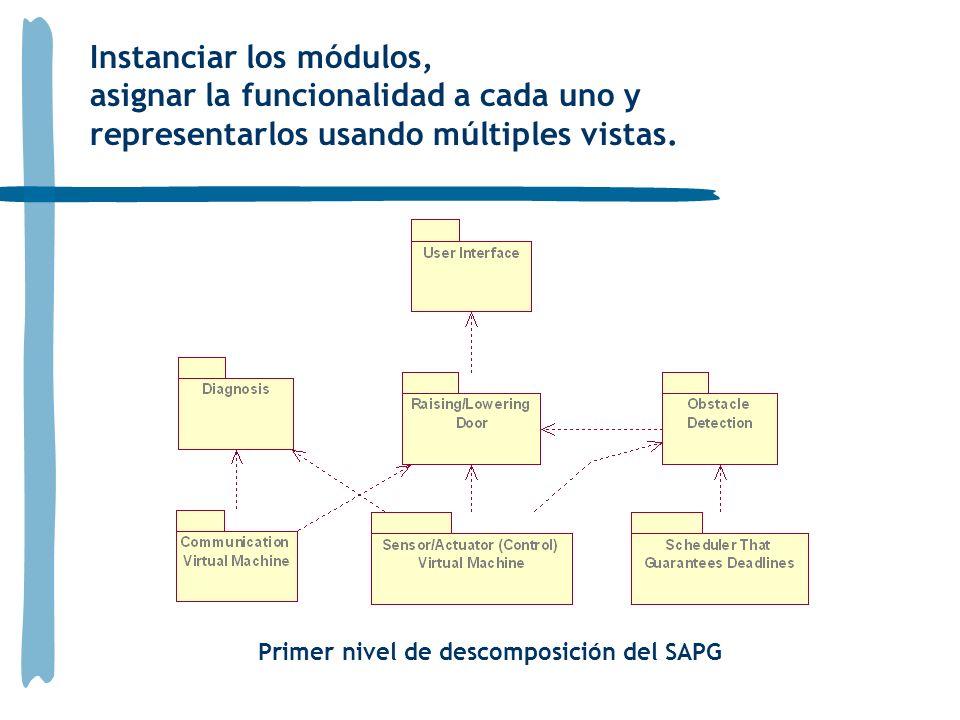 Instanciar los módulos, asignar la funcionalidad a cada uno y representarlos usando múltiples vistas. Primer nivel de descomposición del SAPG