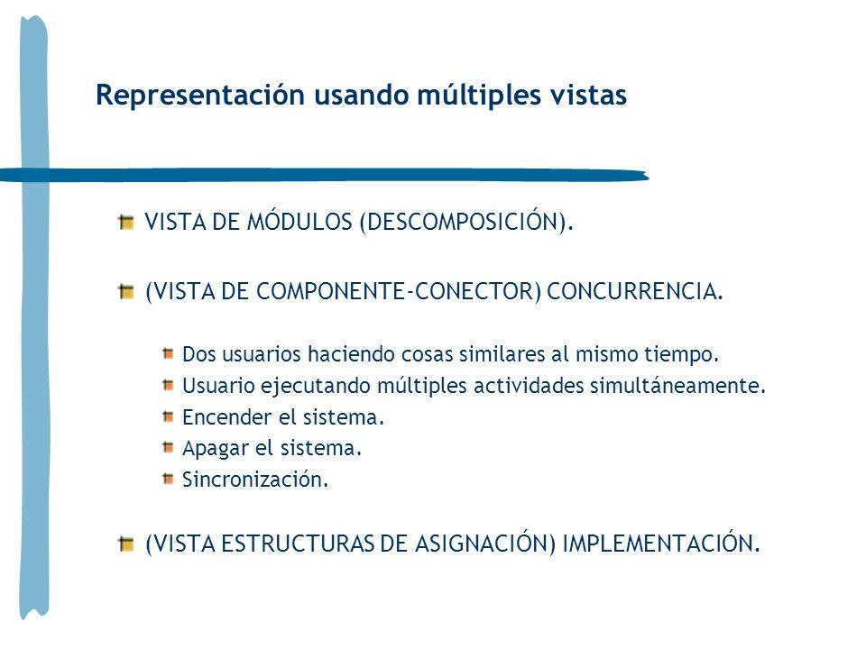 VISTA DE MÓDULOS (DESCOMPOSICIÓN).(VISTA DE COMPONENTE-CONECTOR) CONCURRENCIA.
