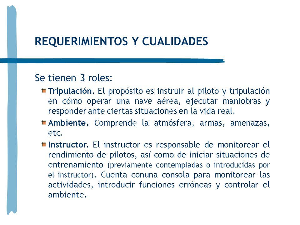 REQUERIMIENTOS Y CUALIDADES Se tienen 3 roles: Tripulación. El propósito es instruir al piloto y tripulación en cómo operar una nave aérea, ejecutar m