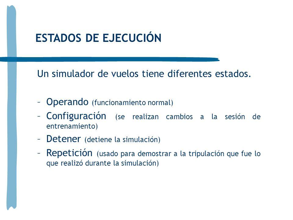 ESTADOS DE EJECUCIÓN Un simulador de vuelos tiene diferentes estados. –Operando (funcionamiento normal) –Configuración (se realizan cambios a la sesió