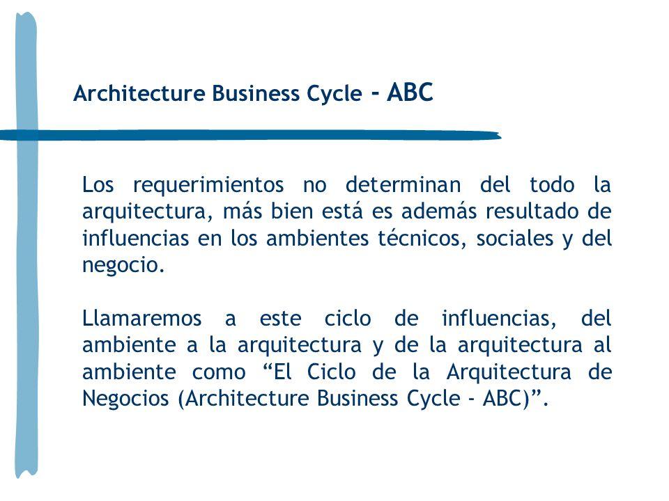 Los requerimientos no determinan del todo la arquitectura, más bien está es además resultado de influencias en los ambientes técnicos, sociales y del negocio.