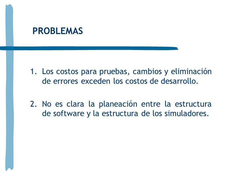PROBLEMAS 1.Los costos para pruebas, cambios y eliminación de errores exceden los costos de desarrollo. 2.No es clara la planeación entre la estructur