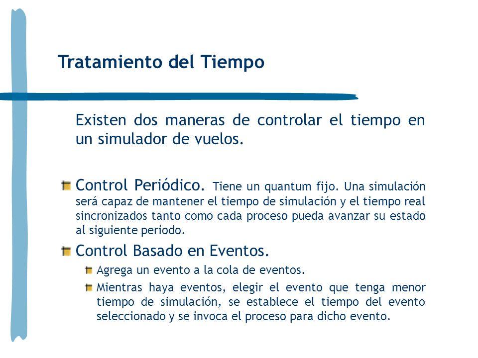 Tratamiento del Tiempo Existen dos maneras de controlar el tiempo en un simulador de vuelos. Control Periódico. Tiene un quantum fijo. Una simulación