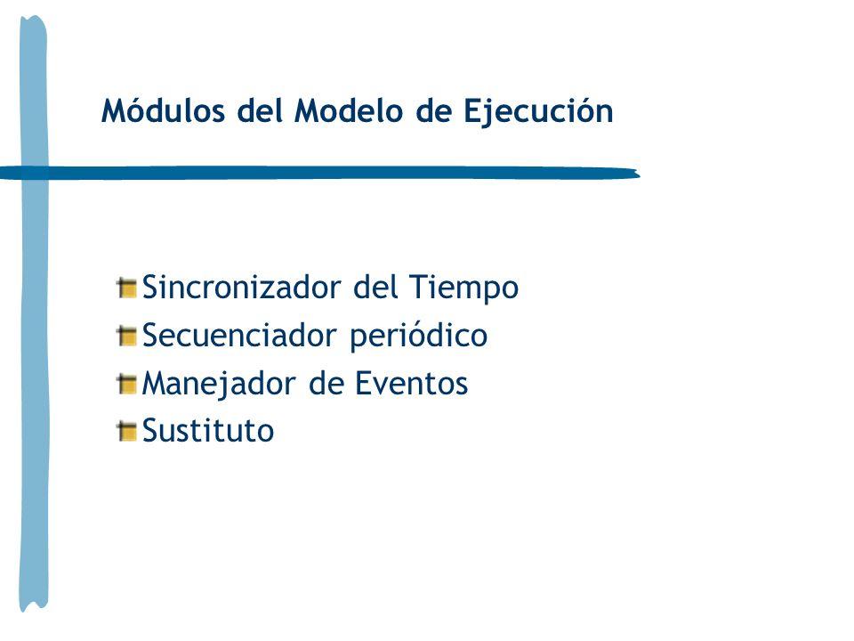 Sincronizador del Tiempo Secuenciador periódico Manejador de Eventos Sustituto Módulos del Modelo de Ejecución