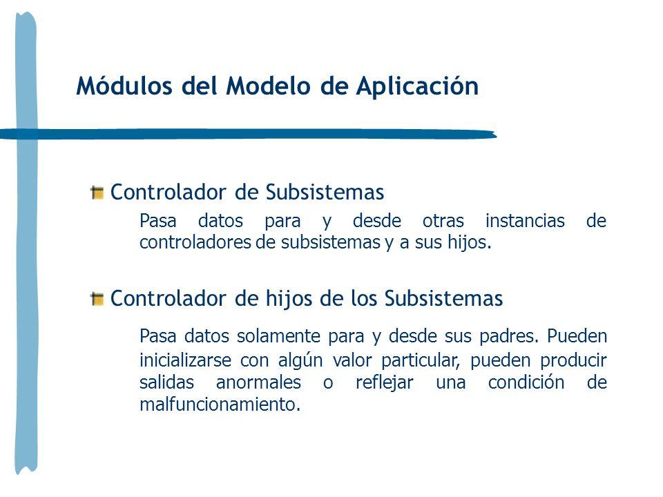 Controlador de Subsistemas Pasa datos para y desde otras instancias de controladores de subsistemas y a sus hijos. Controlador de hijos de los Subsist