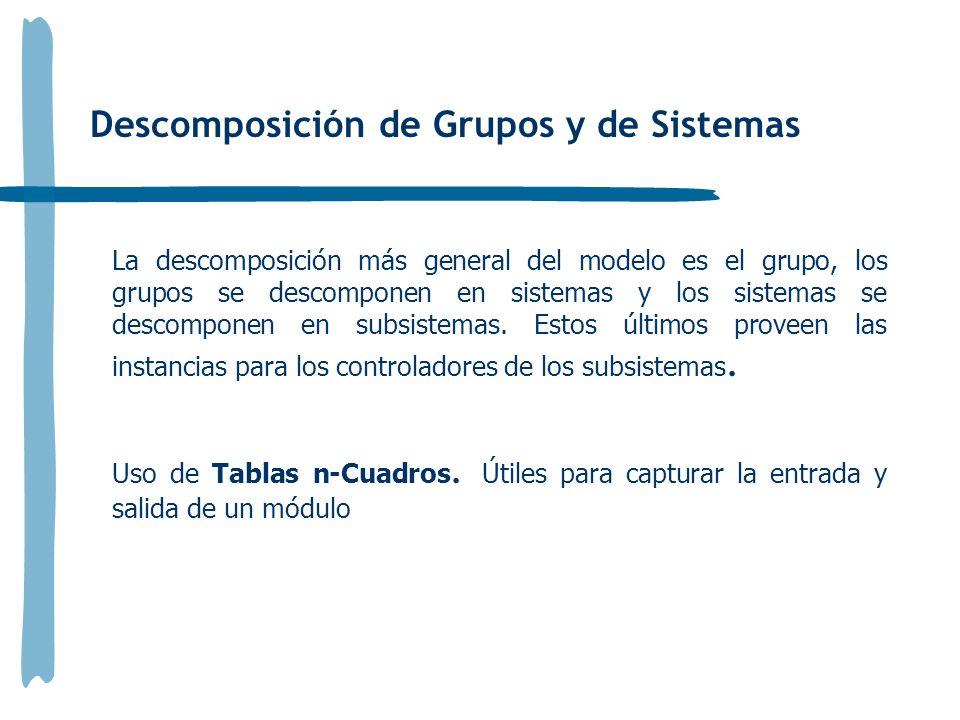 Descomposición de Grupos y de Sistemas La descomposición más general del modelo es el grupo, los grupos se descomponen en sistemas y los sistemas se descomponen en subsistemas.