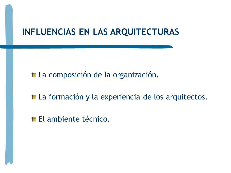 La composición de la organización. La formación y la experiencia de los arquitectos. El ambiente técnico. INFLUENCIAS EN LAS ARQUITECTURAS