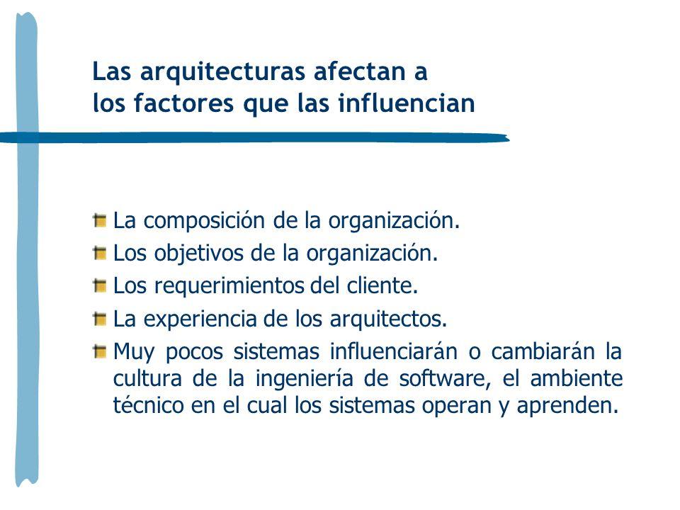 La composici ó n de la organizaci ó n. Los objetivos de la organizaci ó n. Los requerimientos del cliente. La experiencia de los arquitectos. Muy poco