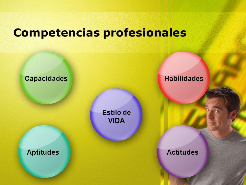 Competencias profesionales Aptitudes Capacidades Actitudes Estilo de VIDA Habilidades