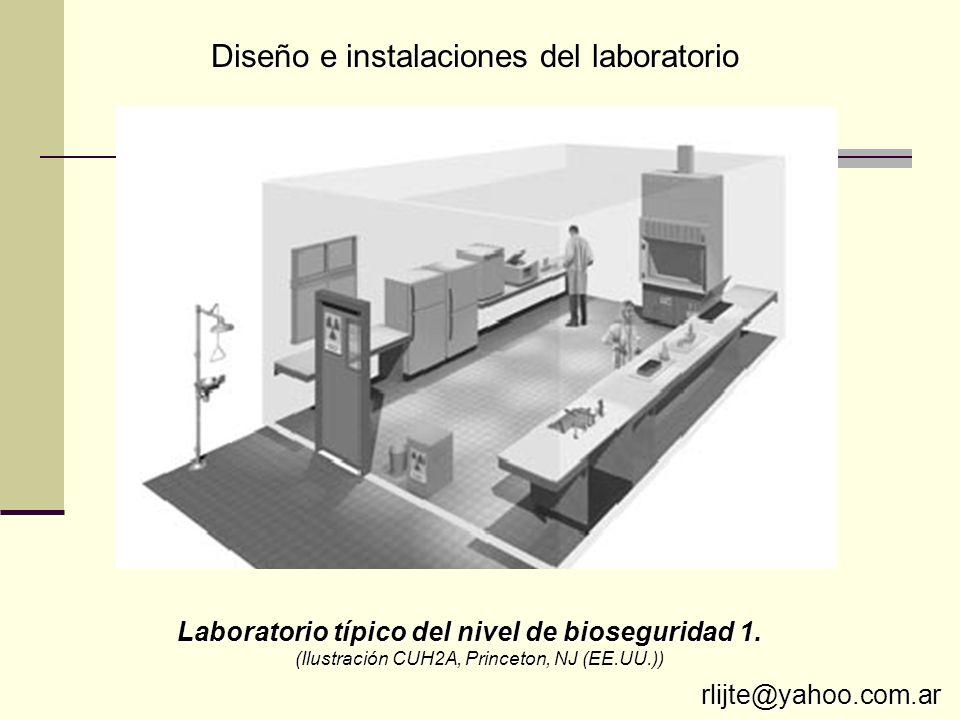 Diseño e instalaciones del laboratorio Laboratorio típico del nivel de bioseguridad 1. (Ilustración CUH2A, Princeton, NJ (EE.UU.)) rlijte@yahoo.com.ar