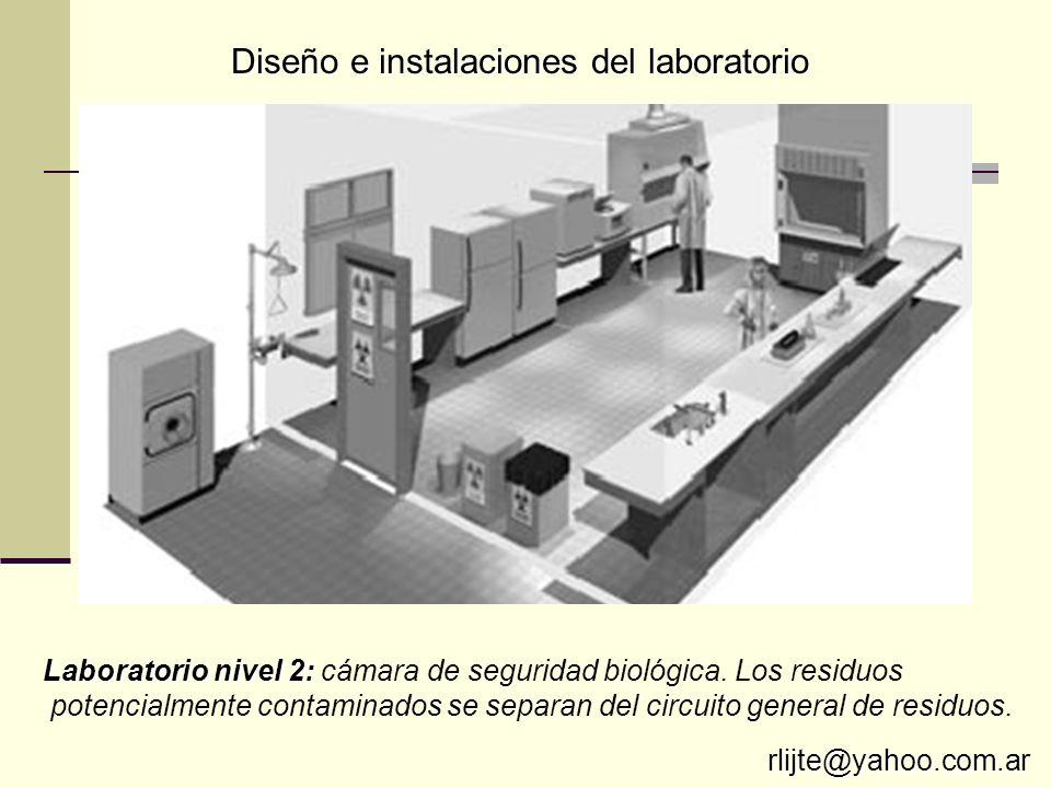 Diseño e instalaciones del laboratorio Laboratorio nivel 2: Laboratorio nivel 2: cámara de seguridad biológica. Los residuos potencialmente contaminad