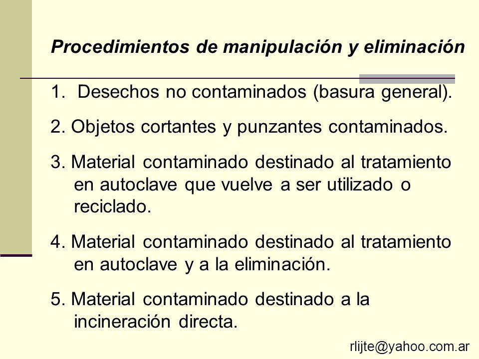 Procedimientos de manipulación y eliminación 1.Desechos no contaminados (basura general). 2. Objetos cortantes y punzantes contaminados. 3. Material c