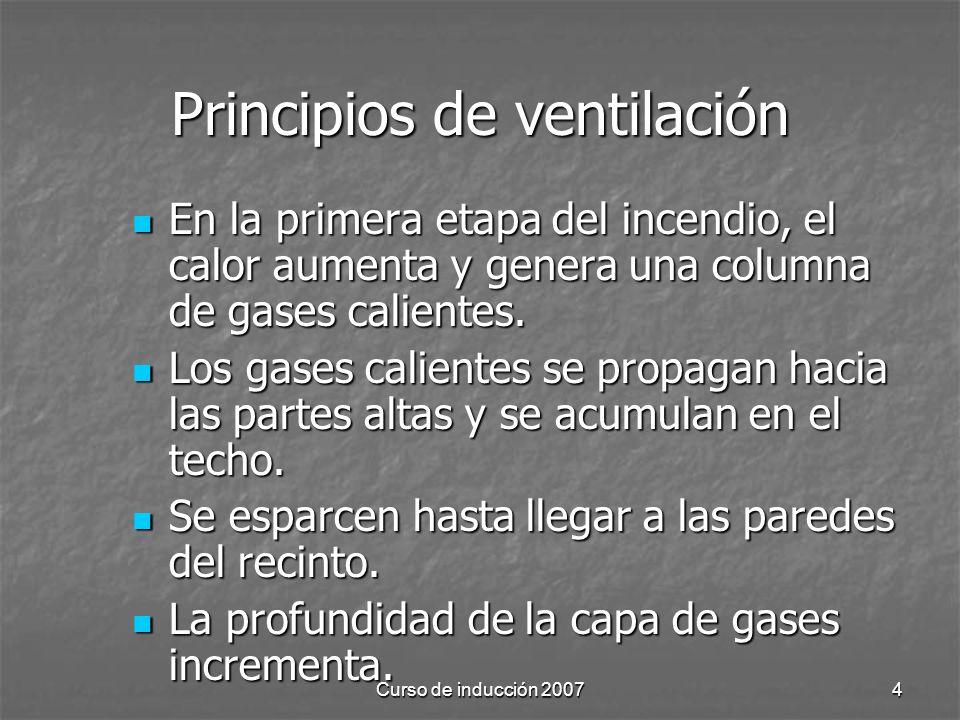 Curso de inducción 20075 Principios de ventilación Conforme se desarrolla la columna de humo, inicia una succión de aire desde los alrededores hacia la base del fuego, que da como resultado la formación de una capa de gases definida por el plano neutro.