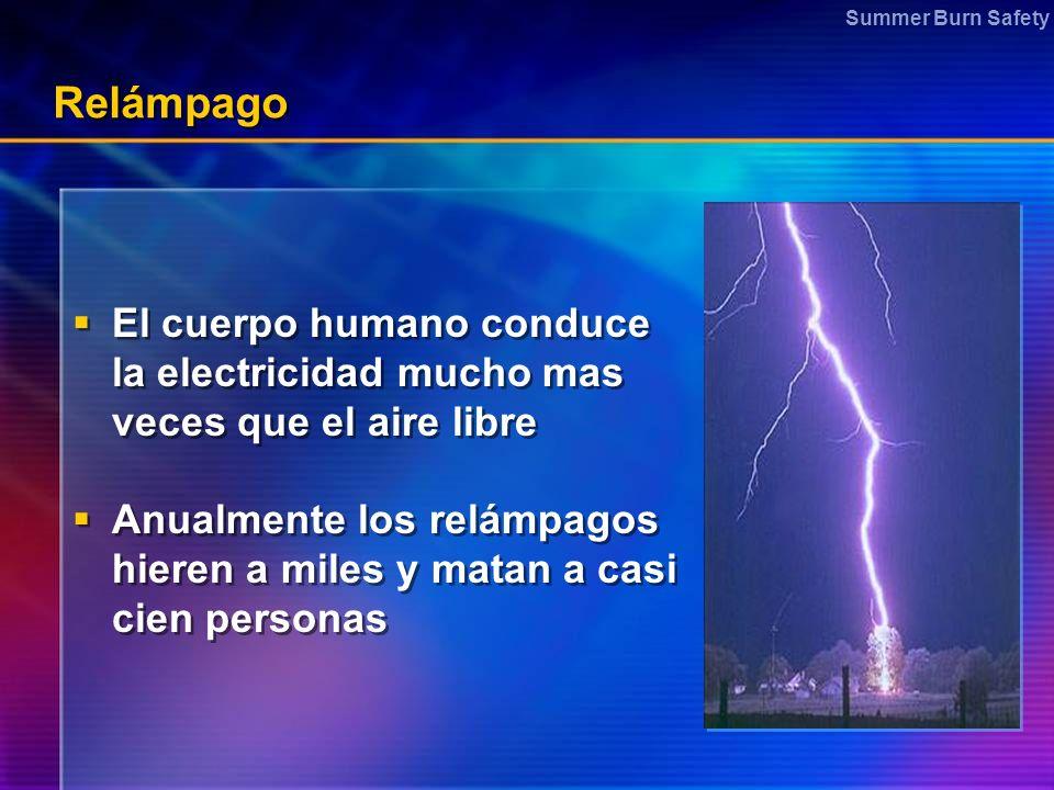 Summer Burn Safety Relámpago El cuerpo humano conduce la electricidad mucho mas veces que el aire libre Anualmente los relámpagos hieren a miles y mat