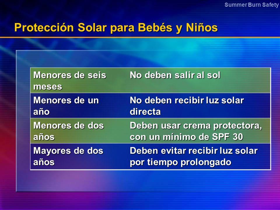 Summer Burn Safety Protección Solar para Bebés y Niños Menores de seis meses No deben salir al sol Menores de un año No deben recibir luz solar direct
