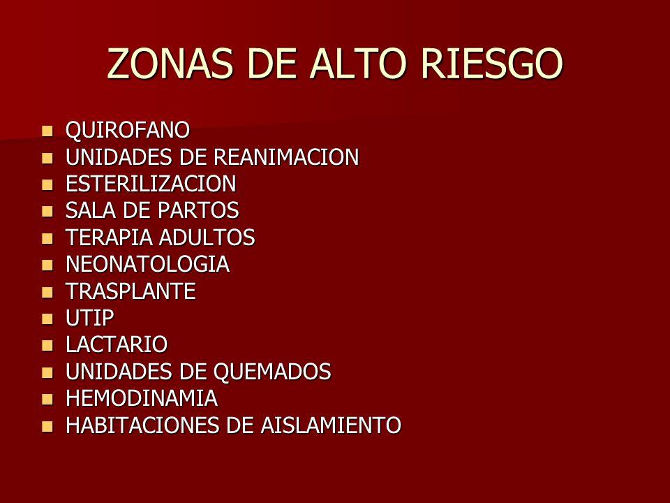 ZONAS DE ALTO RIESGO QUIROFANO QUIROFANO UNIDADES DE REANIMACION UNIDADES DE REANIMACION ESTERILIZACION ESTERILIZACION SALA DE PARTOS SALA DE PARTOS T