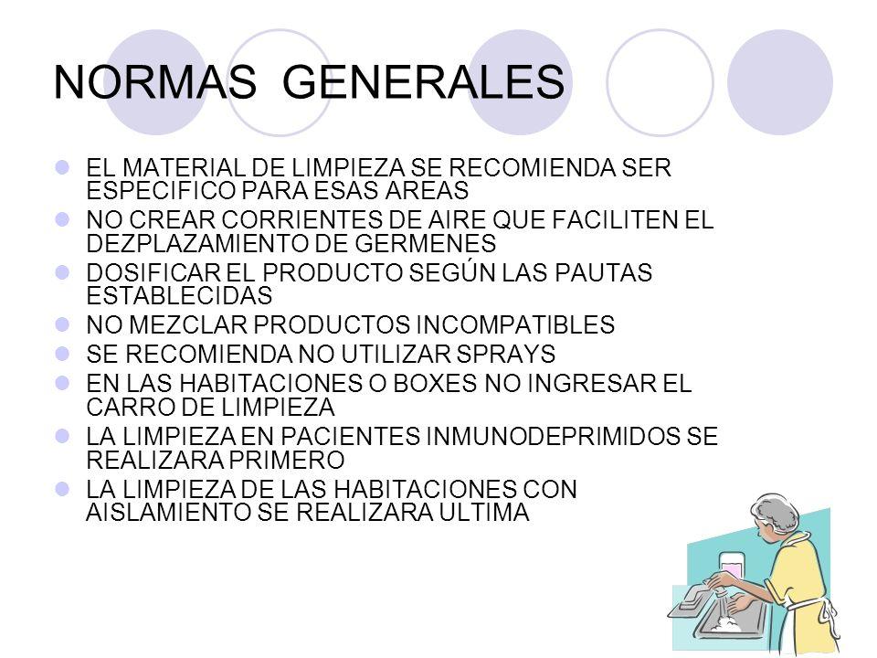 NORMAS GENERALES EL MATERIAL DE LIMPIEZA SE RECOMIENDA SER ESPECIFICO PARA ESAS AREAS NO CREAR CORRIENTES DE AIRE QUE FACILITEN EL DEZPLAZAMIENTO DE G