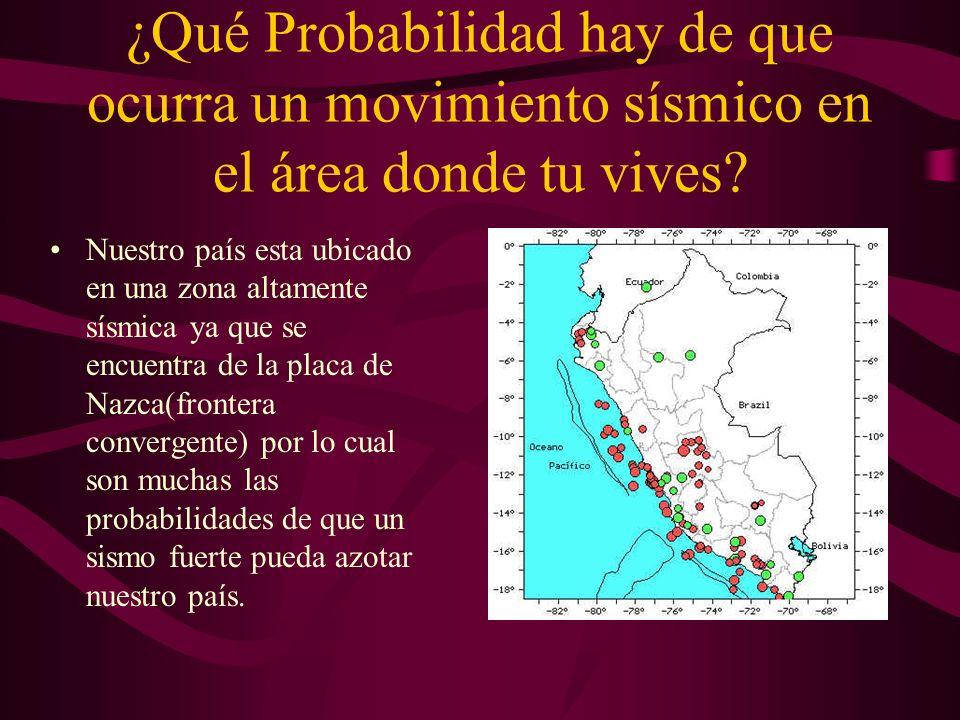 ¿Qué Probabilidad hay de que ocurra un movimiento sísmico en el área donde tu vives.