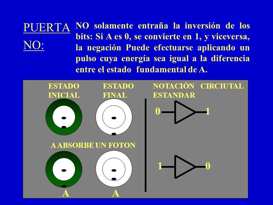 PUERTA NO: NO solamente entraña la inversión de los bits: Si A es 0, se convierte en 1, y viceversa, la negación Puede efectuarse aplicando un pulso c